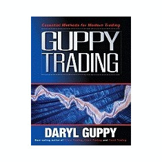 Guppy Trading: Essential Methods for Modern Trading - Carte Literatura Engleza