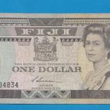 Fiji 1 dollar 1987