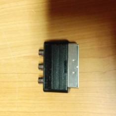 Adaptor Scart - 3RCA